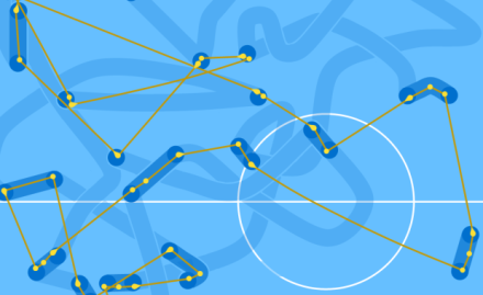 Three World Cup Team Goal Diagrams